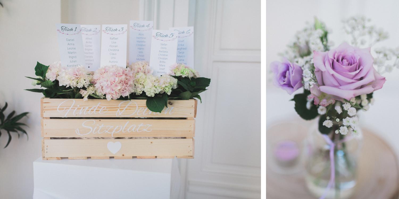 Hochzeit Spartipps
